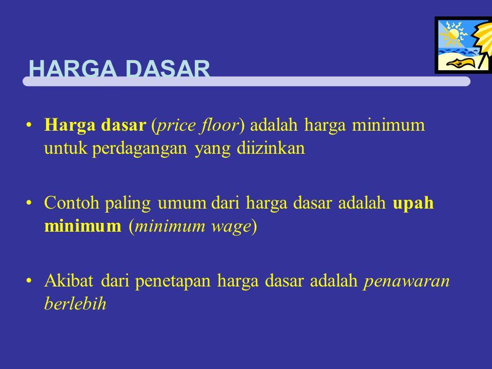HARGA DASAR Harga dasar (price floor) adalah harga minimum untuk perdagangan yang diizinkan.