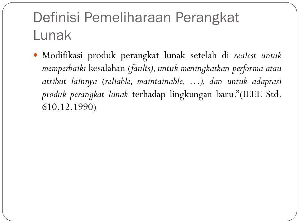 Definisi Pemeliharaan Perangkat Lunak
