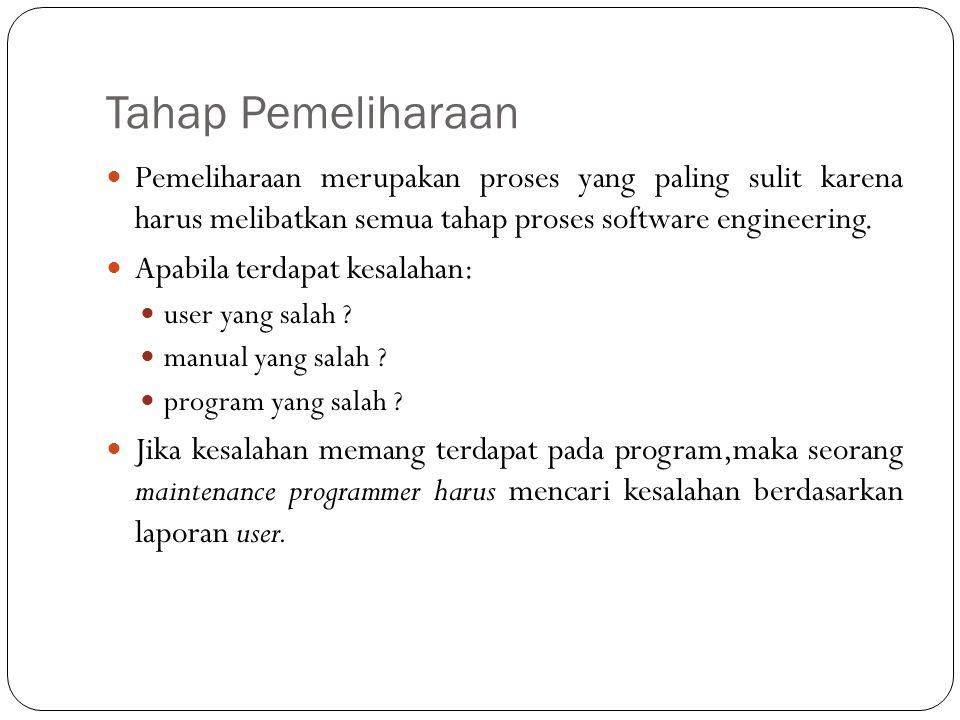 Tahap Pemeliharaan Pemeliharaan merupakan proses yang paling sulit karena harus melibatkan semua tahap proses software engineering.