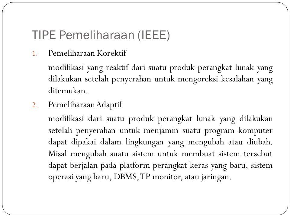 TIPE Pemeliharaan (IEEE)