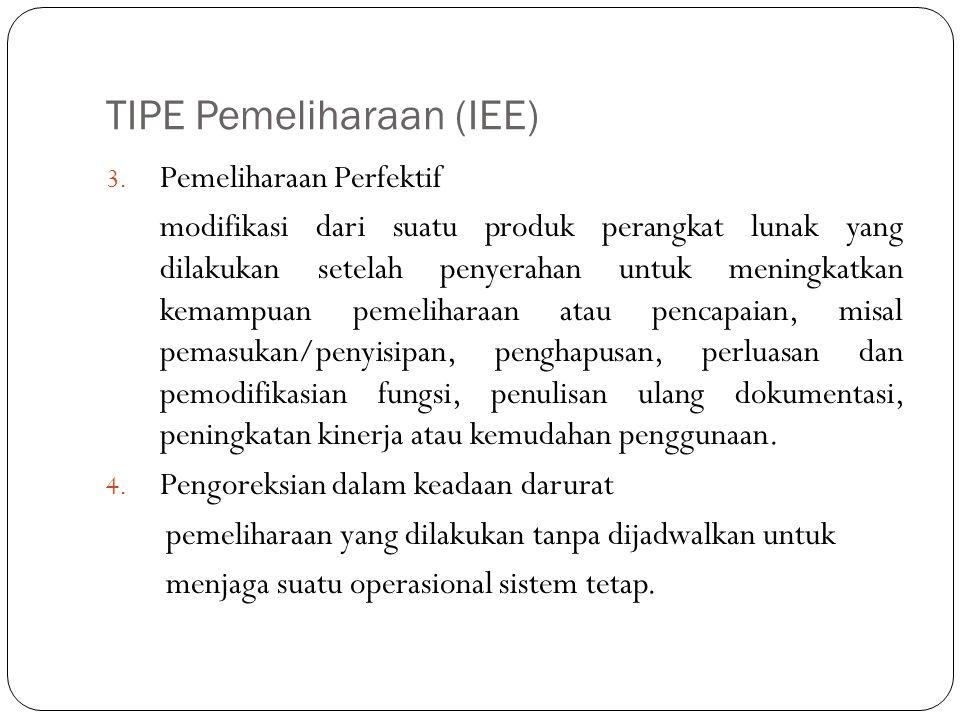 TIPE Pemeliharaan (IEE)