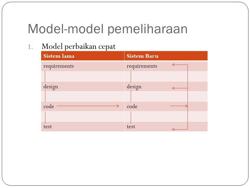 Model-model pemeliharaan