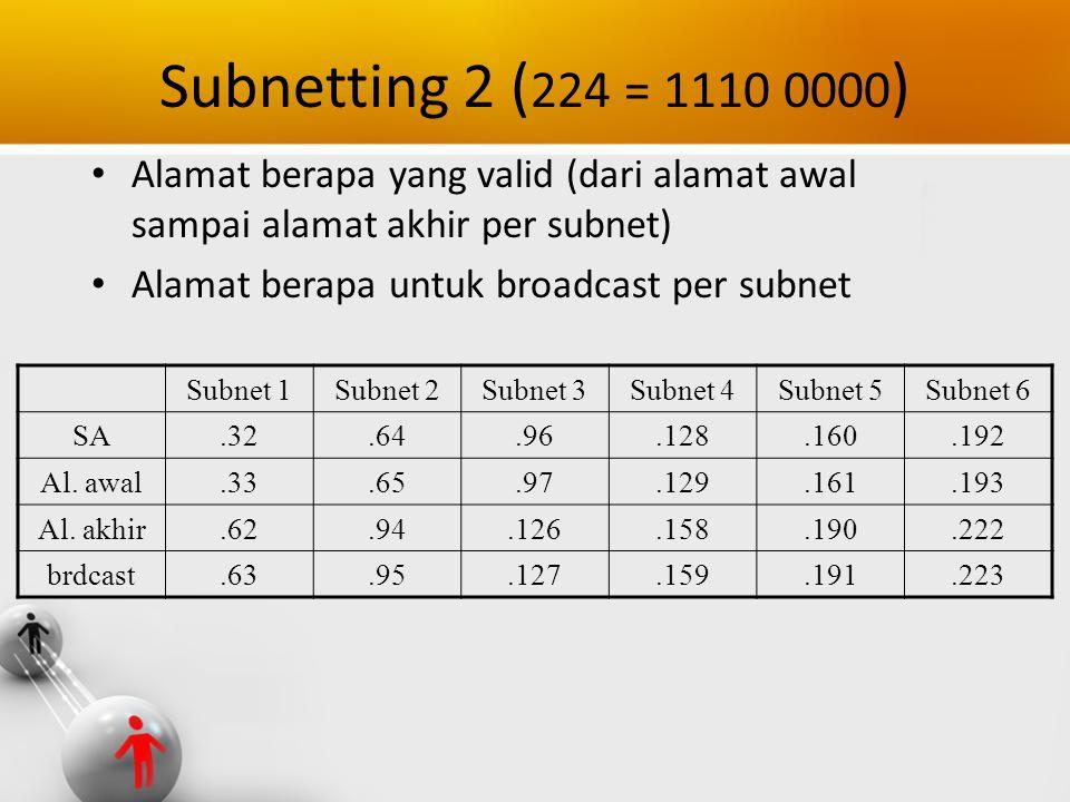 Subnetting 2 (224 = 1110 0000) Alamat berapa yang valid (dari alamat awal sampai alamat akhir per subnet)