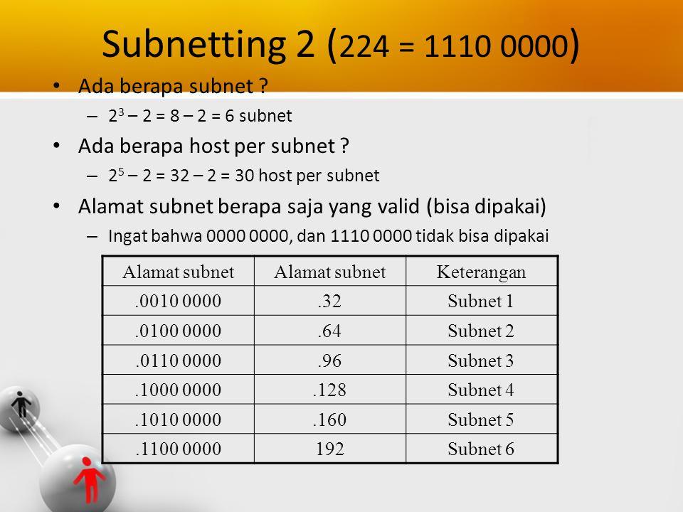 Subnetting 2 (224 = 1110 0000) Ada berapa subnet
