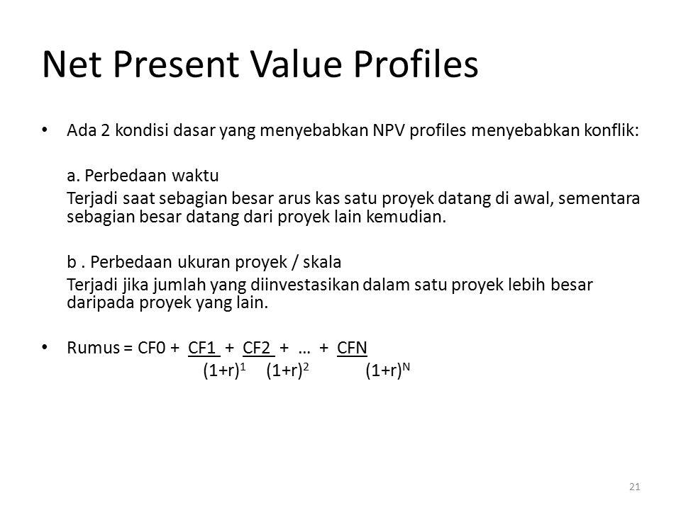 Net Present Value Profiles