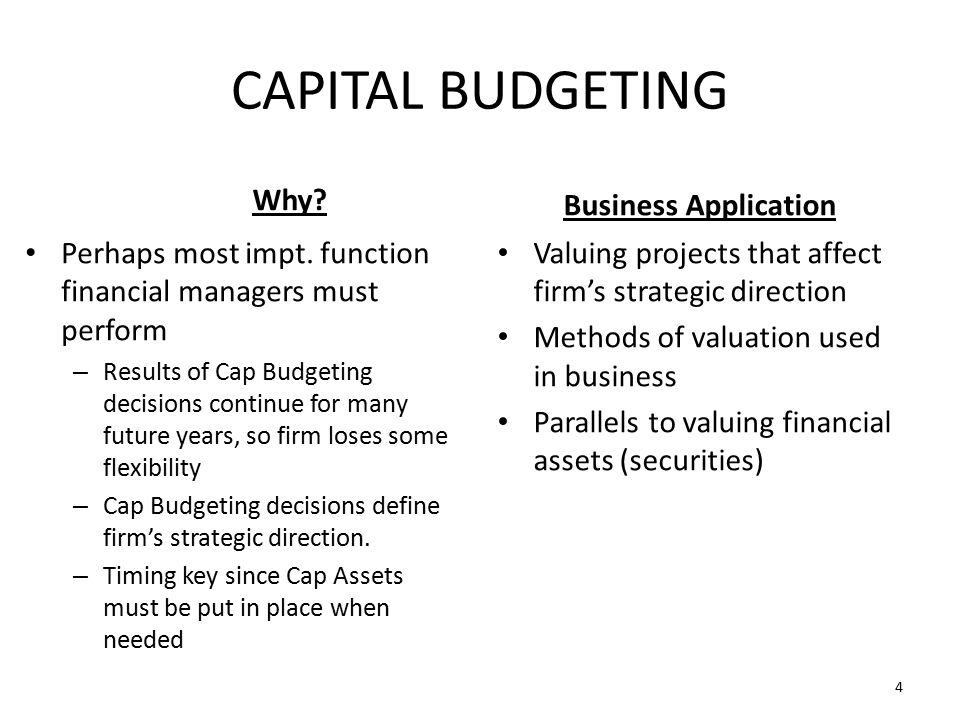 CAPITAL BUDGETING Business Application Why