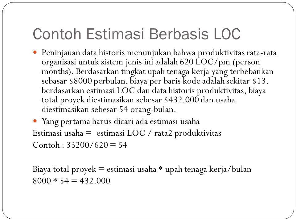Contoh Estimasi Berbasis LOC