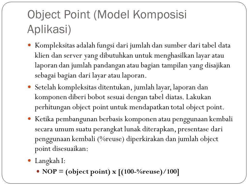 Object Point (Model Komposisi Aplikasi)