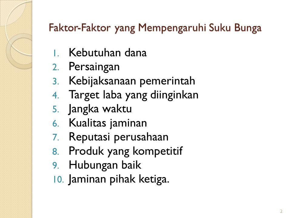 Faktor-Faktor yang Mempengaruhi Suku Bunga