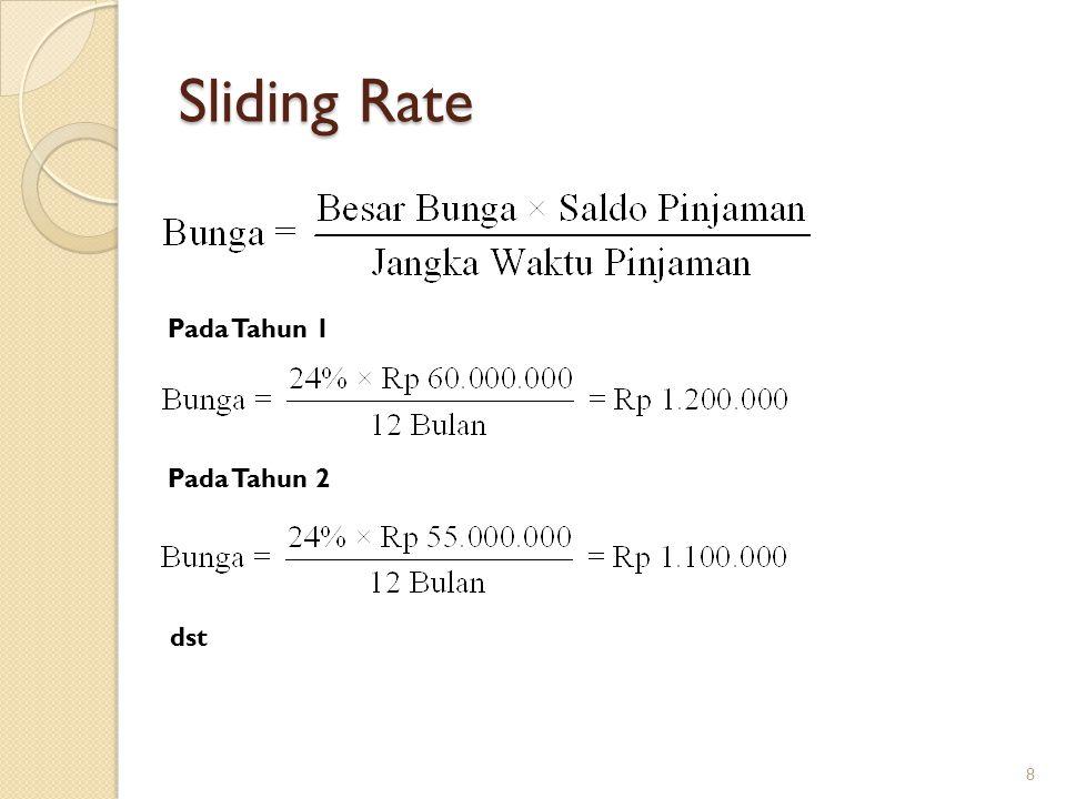 Sliding Rate Pada Tahun 1 Pada Tahun 2 dst