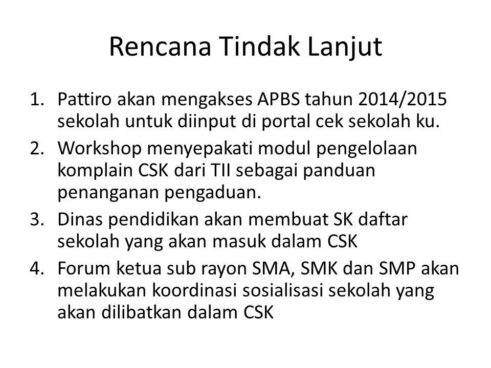 Rencana Tindak Lanjut Pattiro akan mengakses APBS tahun 2014/2015 sekolah untuk diinput di portal cek sekolah ku.