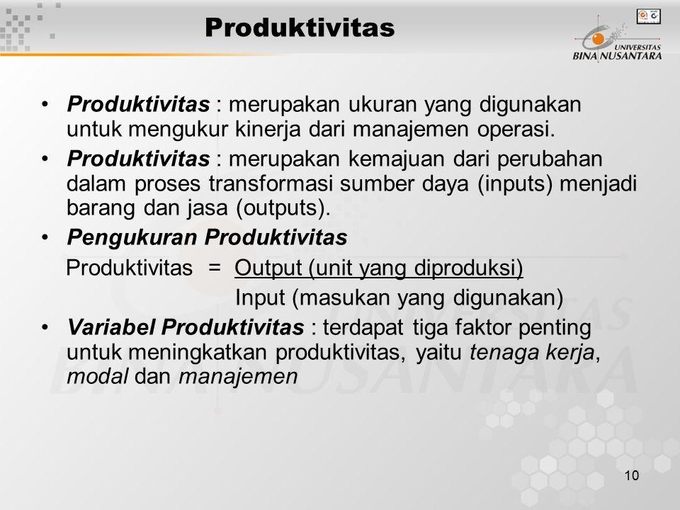 Produktivitas Produktivitas : merupakan ukuran yang digunakan untuk mengukur kinerja dari manajemen operasi.