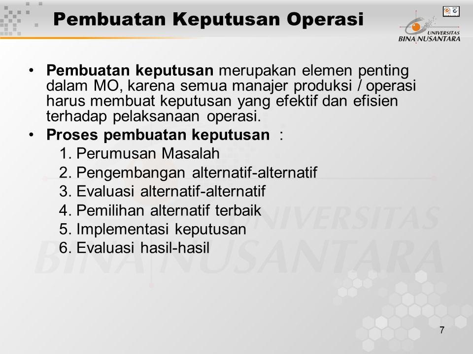 Pembuatan Keputusan Operasi