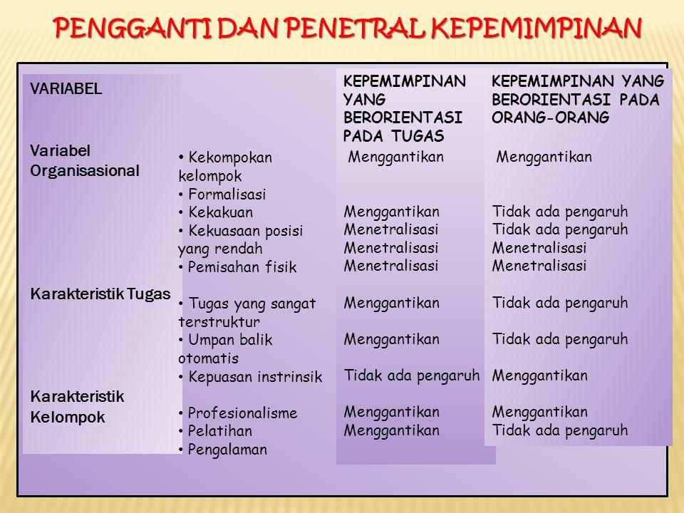 PENGGANTI DAN PENETRAL KEPEMIMPINAN