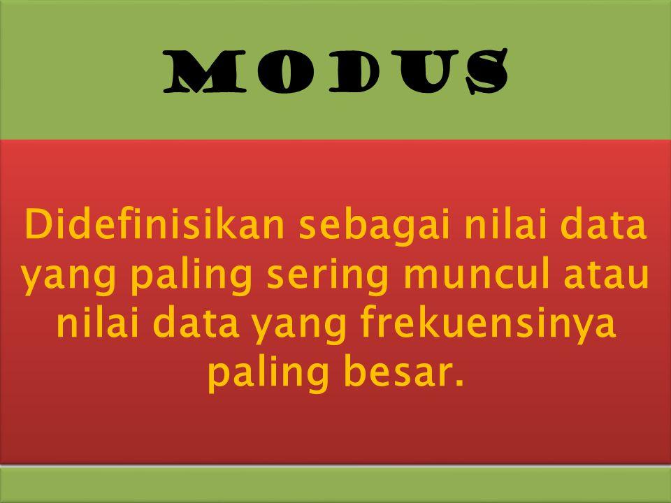 MODUS Didefinisikan sebagai nilai data yang paling sering muncul atau nilai data yang frekuensinya paling besar.