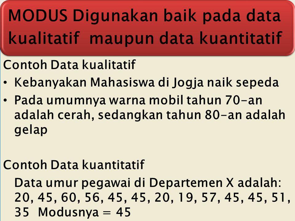 MODUS Digunakan baik pada data kualitatif maupun data kuantitatif