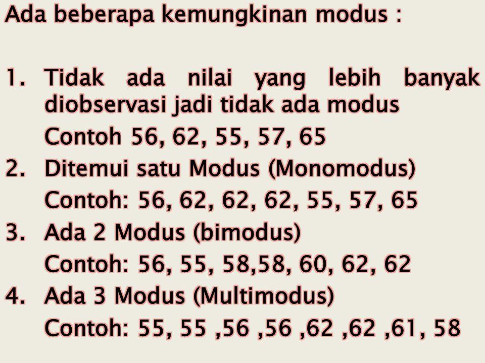 Ada beberapa kemungkinan modus :