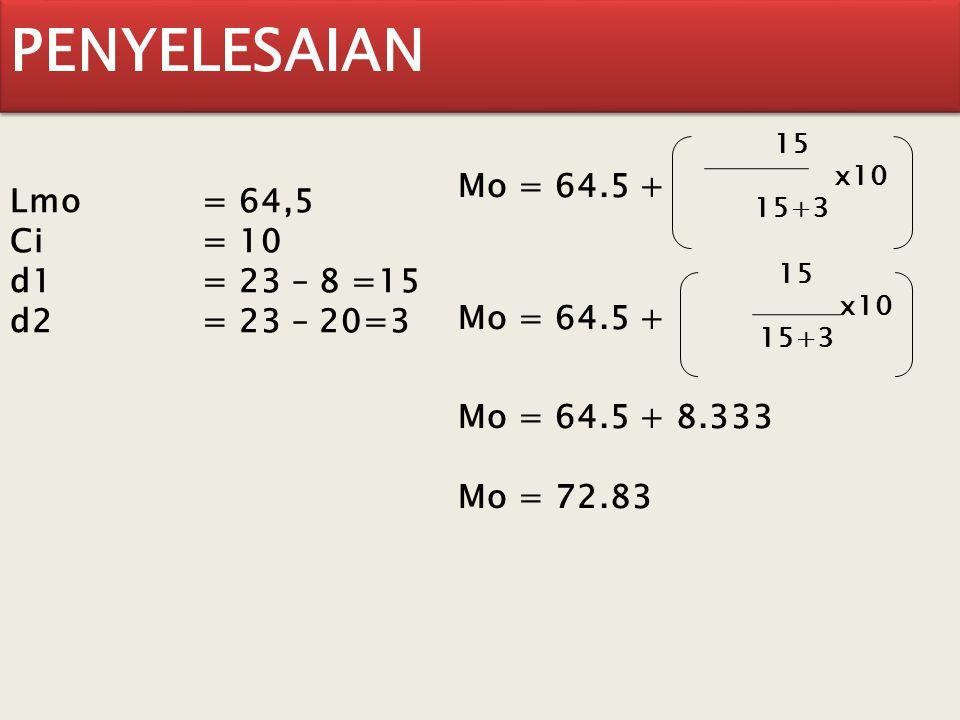 PENYELESAIAN Mo = 64.5 + Lmo = 64,5 Ci = 10 d1 = 23 – 8 =15