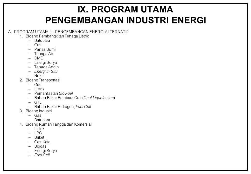 IX. PROGRAM UTAMA PENGEMBANGAN INDUSTRI ENERGI