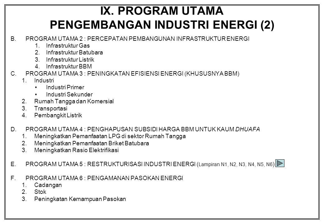IX. PROGRAM UTAMA PENGEMBANGAN INDUSTRI ENERGI (2)