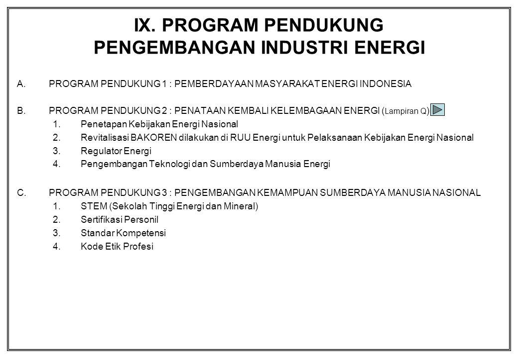 IX. PROGRAM PENDUKUNG PENGEMBANGAN INDUSTRI ENERGI
