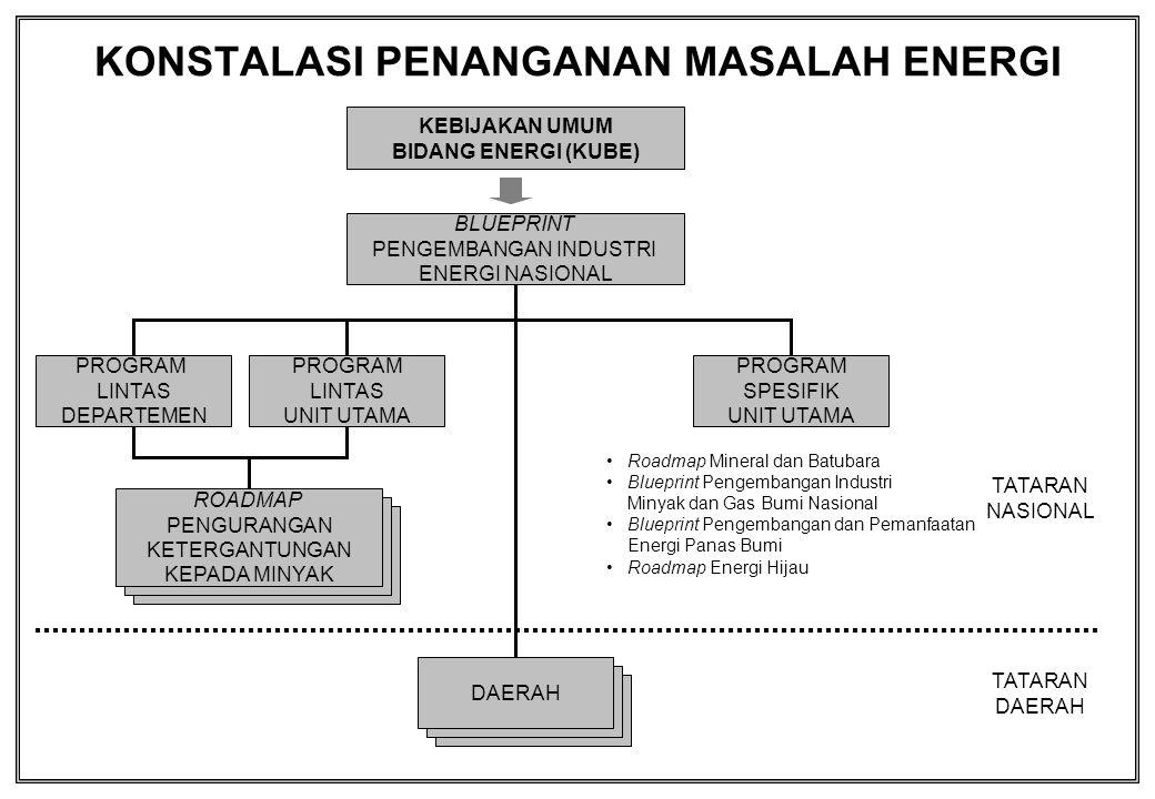 KONSTALASI PENANGANAN MASALAH ENERGI