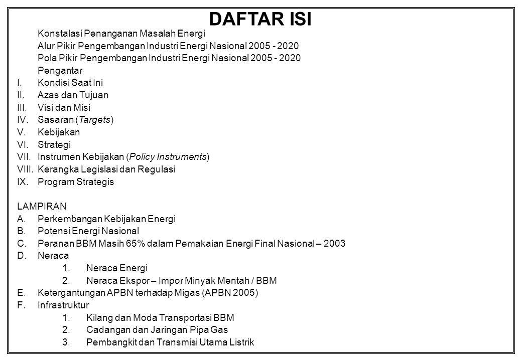 DAFTAR ISI Konstalasi Penanganan Masalah Energi