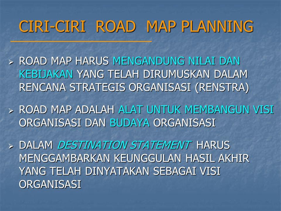 CIRI-CIRI ROAD MAP PLANNING