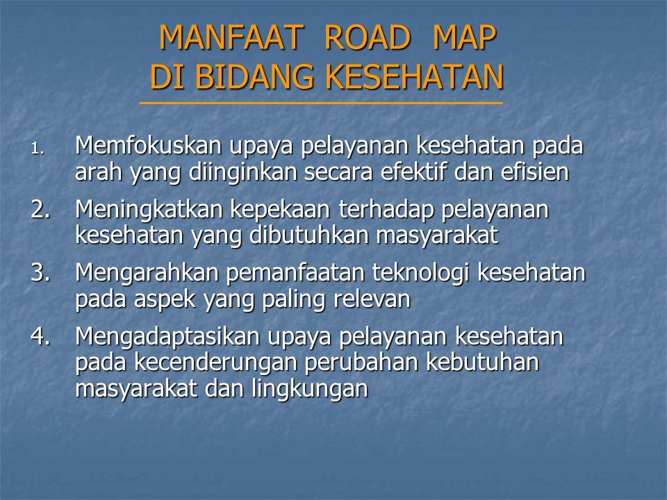 MANFAAT ROAD MAP DI BIDANG KESEHATAN