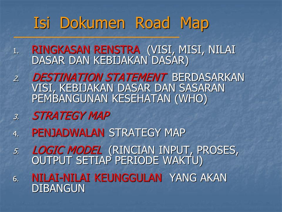 Isi Dokumen Road Map RINGKASAN RENSTRA (VISI, MISI, NILAI DASAR DAN KEBIJAKAN DASAR)