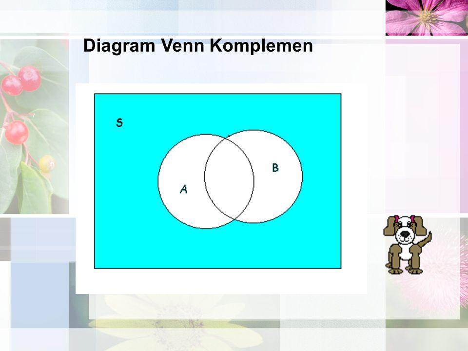 Diagram Venn Komplemen