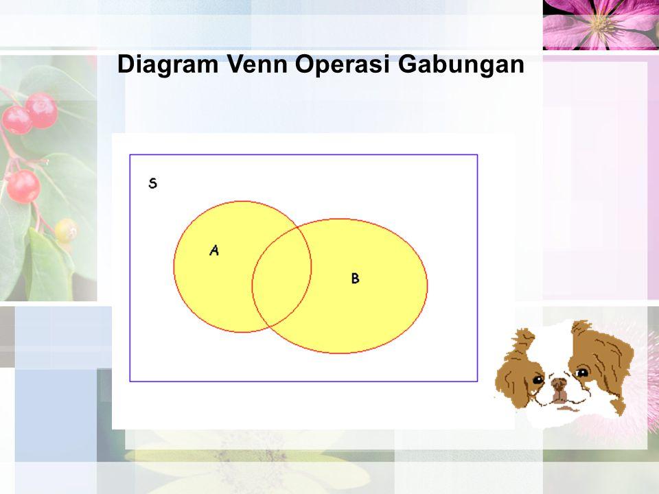 Diagram Venn Operasi Gabungan