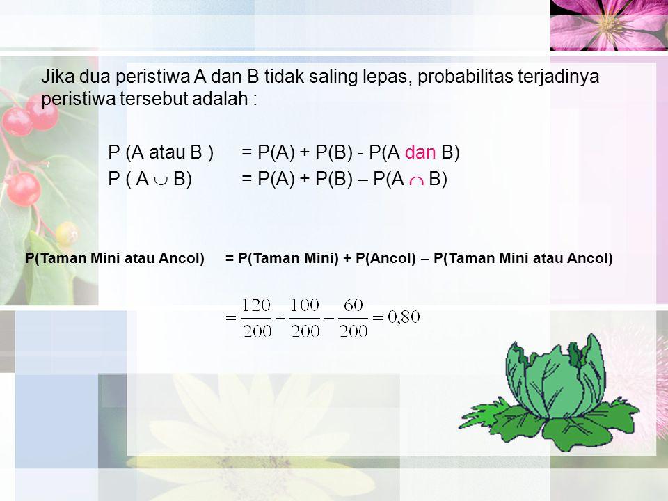 P (A atau B ) = P(A) + P(B) - P(A dan B)