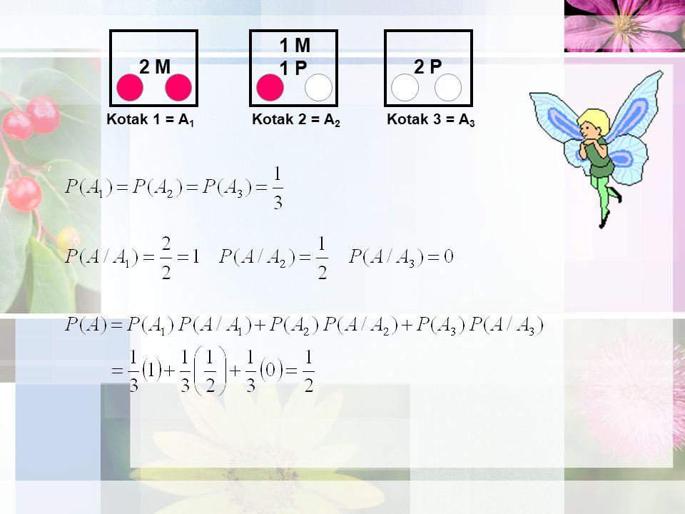 Kotak 1 = A1 2 M 1 M 1 P 2 P Kotak 2 = A2 Kotak 3 = A3