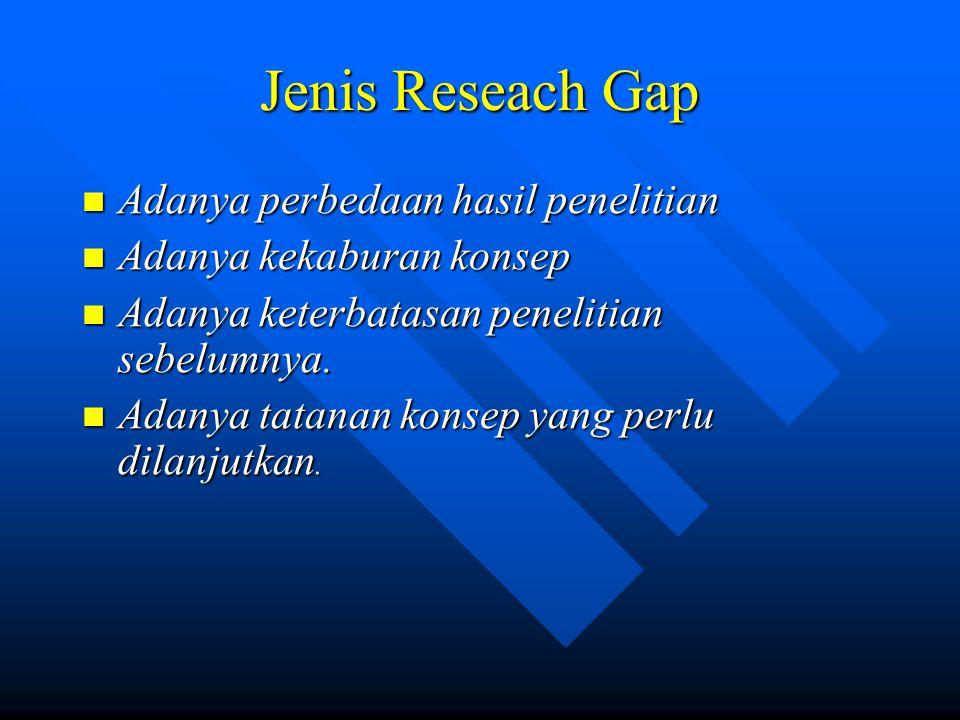 Jenis Reseach Gap Adanya perbedaan hasil penelitian