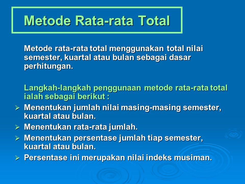 Metode Rata-rata Total