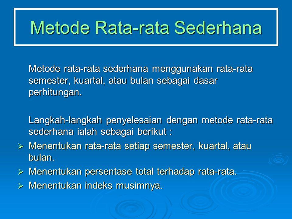 Metode Rata-rata Sederhana