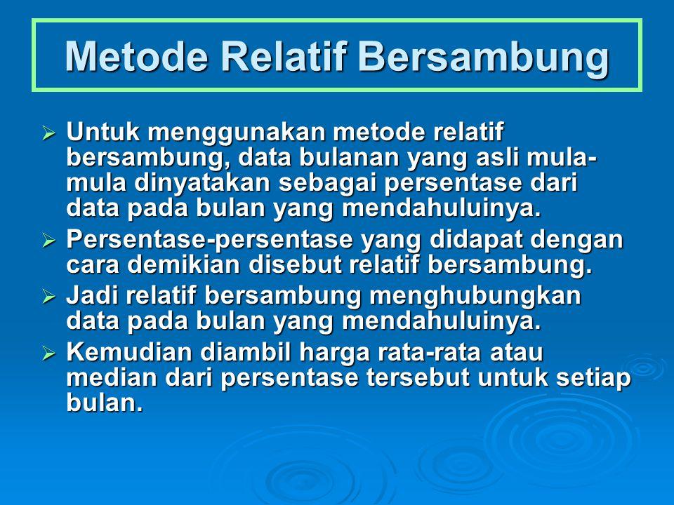 Metode Relatif Bersambung