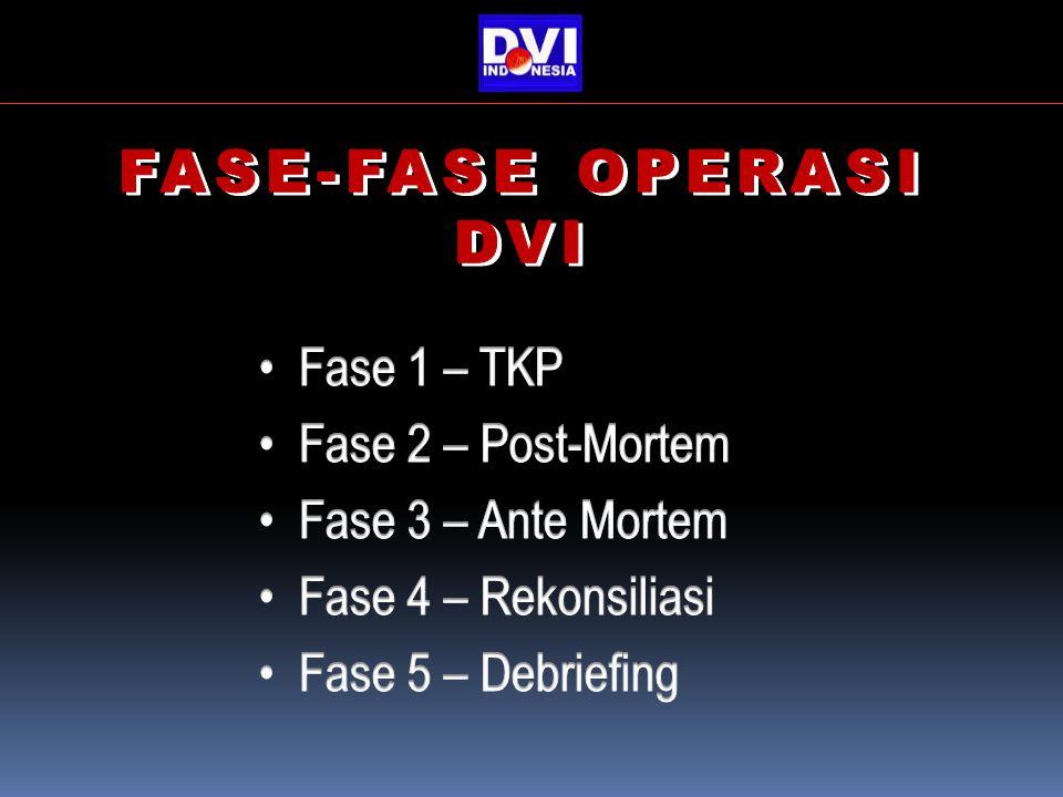 FASE-FASE OPERASI DVI Fase 1 – TKP Fase 2 – Post-Mortem