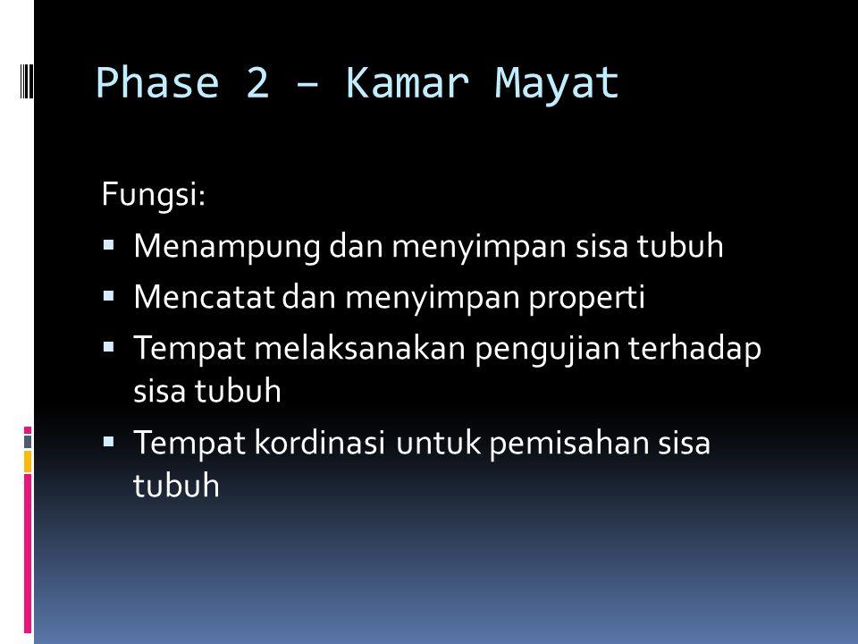 Phase 2 – Kamar Mayat Fungsi: Menampung dan menyimpan sisa tubuh