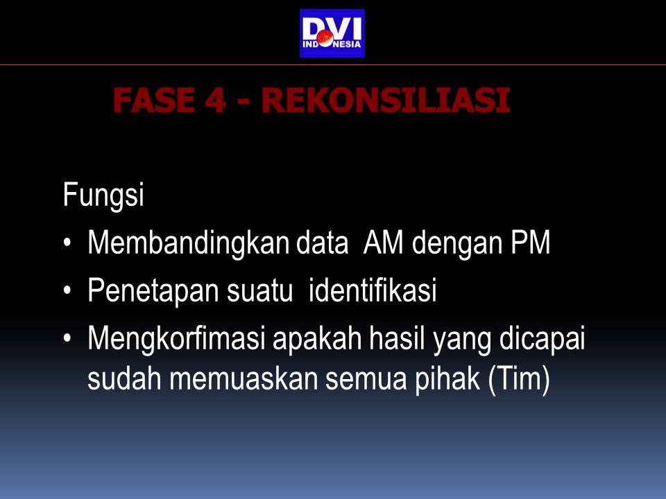 FASE 4 - REKONSILIASI Fungsi. Membandingkan data AM dengan PM. Penetapan suatu identifikasi.