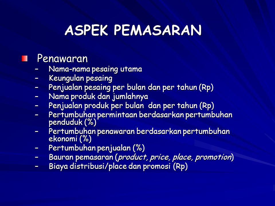 ASPEK PEMASARAN Penawaran Nama-nama pesaing utama Keungulan pesaing
