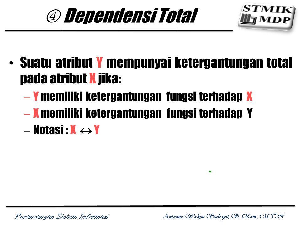  Dependensi Total Suatu atribut Y mempunyai ketergantungan total pada atribut X jika: Y memiliki ketergantungan fungsi terhadap X.