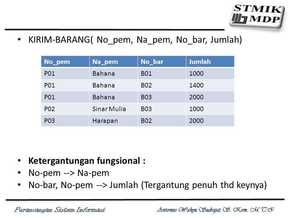 KIRIM-BARANG( No_pem, Na_pem, No_bar, Jumlah)