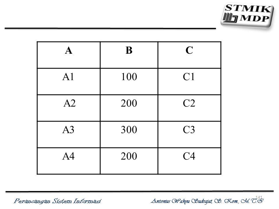 A B C A1 100 C1 A2 200 C2 A3 300 C3 A4 C4
