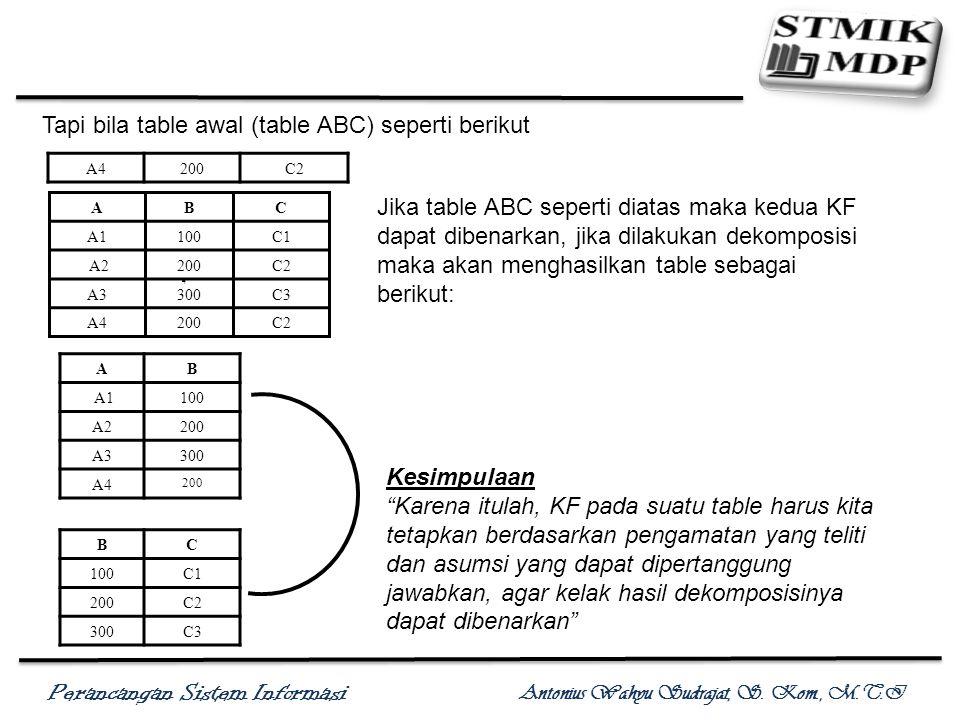 Tapi bila table awal (table ABC) seperti berikut