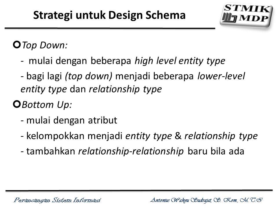 Strategi untuk Design Schema