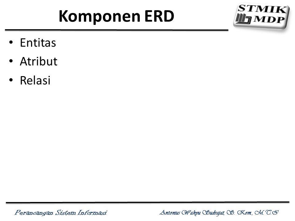 Komponen ERD Entitas Atribut Relasi