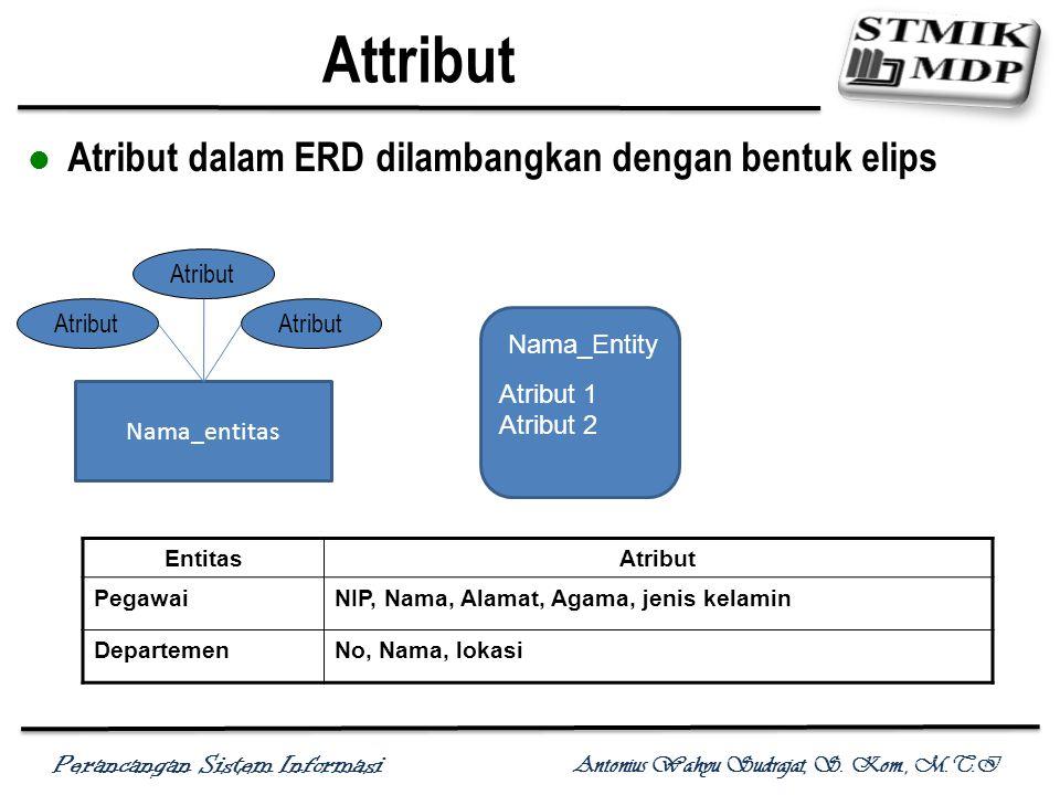 Attribut Atribut dalam ERD dilambangkan dengan bentuk elips Atribut