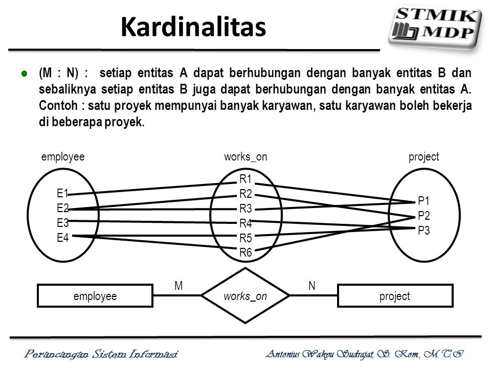 Kardinalitas